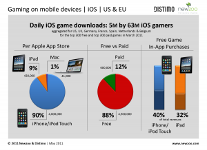 cijfers app games downloads